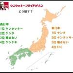 西日本と東日本の違い。小さな衝撃。おかずのレベルが、、、